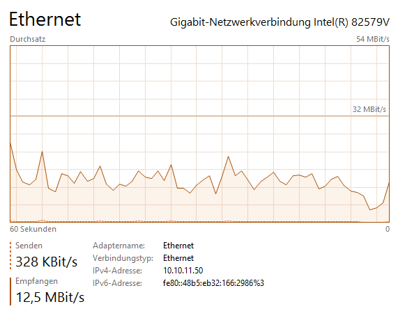 Ethernet-Performance-Win8
